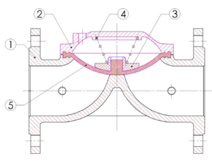 S1033 VENTILE ELECTROMAGNETIC INCENDIU NORMAL INCHIS Componente corp
