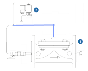 S1033 VENTILE ELECTROMAGNETIC INCENDIU NORMAL INCHIS Componente principale