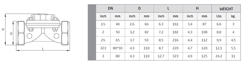 S1033 VENTILE ELECTROMAGNETIC INCENDIU NORMAL INCHIS Dimensiuni