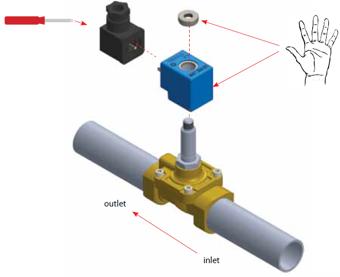 SMS Tork Instructiuni Montaj Ventile electromagnetice 4